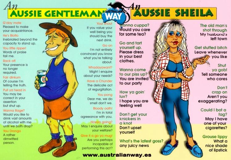 estudia y trabaja en australia australianway.es estudiaenaustralia.es aprende ingles Australiano Aussie slang
