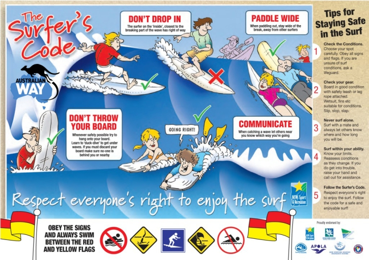 SurfersCode. reglas del surf, estudiar en australia, estudia en australia, australianway.es, estudiaenaustralia.es