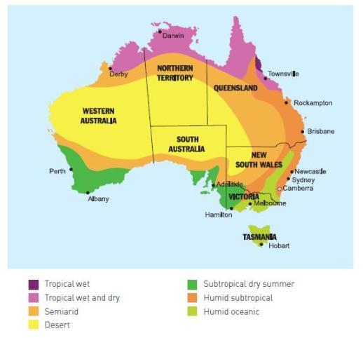 consejos para hacer la maleta a australia, el clima en australia, el tiempo en australia, estudiar en australia, trabajar en australia, estudia en australia, australian way,